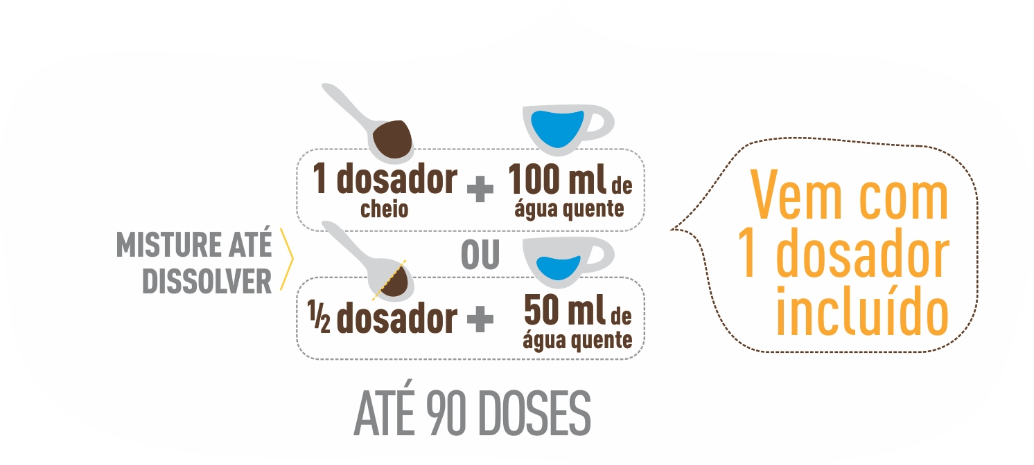 Como preparar o Coffee Thermo Mix